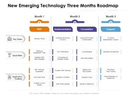 New Emerging Technology Three Months Roadmap