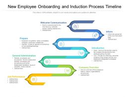 New Employee Onboarding And Induction Process Timeline