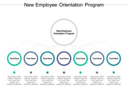 New Employee Orientation Program Ppt Powerpoint Presentation Outline Backgrounds Cpb