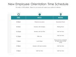 New Employee Orientation Time Schedule