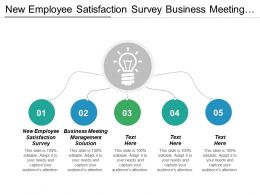 New Employee Satisfaction Survey Business Meeting Management Solution Cpb