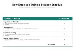 New Employee Training Strategy Schedule