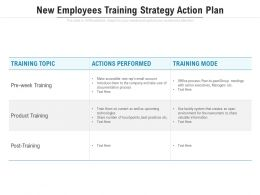 New Employees Training Strategy Action Plan