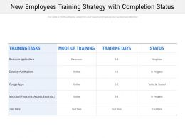 New Employees Training Strategy With Completion Status