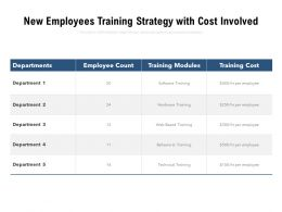 New Employees Training Strategy With Cost Involved