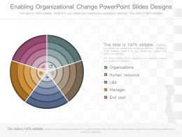 New Enabling Organizational Change Powerpoint Slides Designs