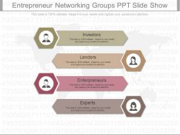 New Entrepreneur Networking Groups Ppt Slide Show