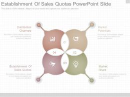 New Establishment Of Sales Quotas Powerpoint Slide