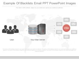 New Example Of Blacklists Email Ppt Powerpoint Images