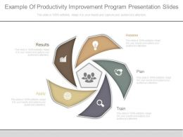 New Example Of Productivity Improvement Program Presentation Slides