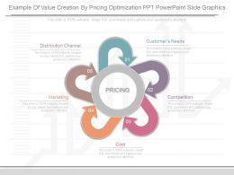 New Example Of Value Creation By Pricing Optimization Ppt Powerpoint Slide Graphics
