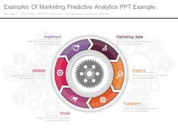 New Examples Of Marketing Predictive Analytics Ppt Example