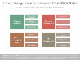 New Export Strategic Planning Framework Presentation Slides
