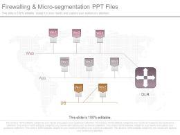 New Firewalling And Micro Segmentation Ppt Files