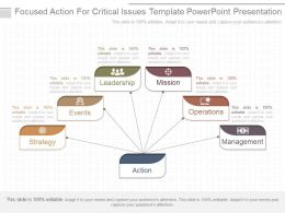 New Focused Action For Critical Issues Template Powerpoint Presentation