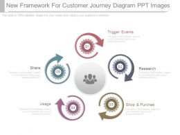 New Framework For Customer Journey Diagram Ppt Images