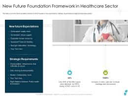 New Future Foundation Framework In Healthcare Sector Strategic Ppt Information