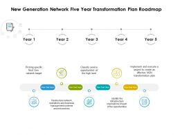 New Generation Network Five Year Transformation Plan Roadmap