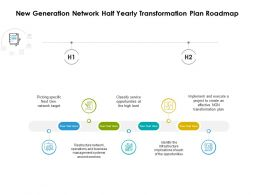 New Generation Network Half Yearly Transformation Plan Roadmap