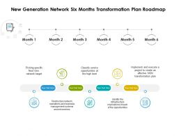 New Generation Network Six Months Transformation Plan Roadmap