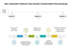 New Generation Network Three Months Transformation Plan Roadmap