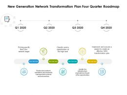 New Generation Network Transformation Plan Four Quarter Roadmap