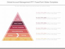 New Global Account Management Ppt Powerpoint Slides Templates