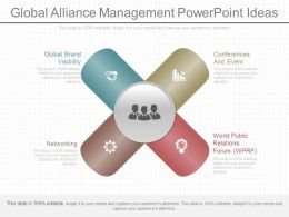 New Global Alliance Management Powerpoint Ideas