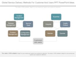 New Global Service Delivery Methods For Customer And Users Ppt Powerpoint Ideas