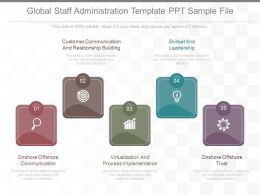 New Global Staff Administration Template Ppt Sample File