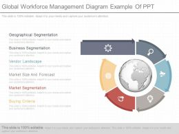 New Global Workforce Management Diagram Example Of Ppt