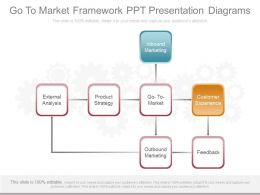 New Go To Market Framework Ppt Presentation Diagrams
