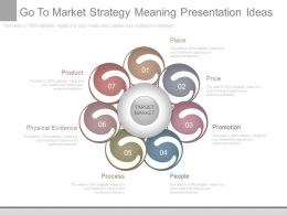 New Go To Market Strategy Meaning Presentation Ideas