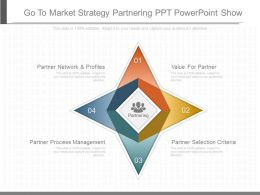 New Go To Market Strategy Partnering Ppt Powerpoint Show