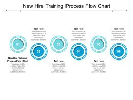 New Hire Training Process Flow Chart Ppt Powerpoint Presentation Pictures Show Cpb
