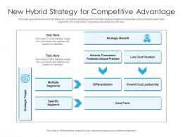 New Hybrid Strategy For Competitive Advantage