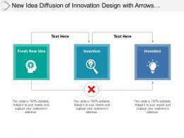 New Idea Diffusion Of Innovation Design With Arrows And Circles