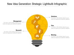 New Idea Generation Strategic Lightbulb Infographic
