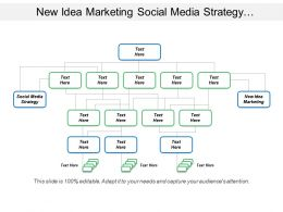 New Idea Marketing Social Media Strategy Business Automation