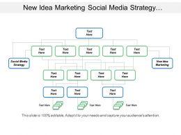 New Idea Marketing Social Media Strategy Business Automation