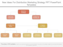 New Ideas For Distribution Marketing Strategy Ppt Powerpoint Templates