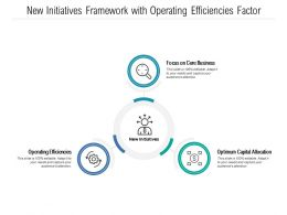 New Initiatives Framework With Operating Efficiencies Factor