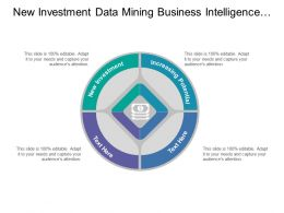 New Investment Data Mining Business Intelligence Increasing Potential