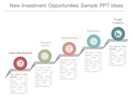 New Investment Opportunities Sample Ppt Ideas