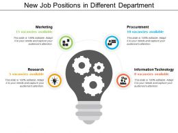 New Job Positions In Different Department