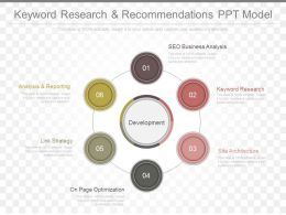 New Keyword Research And Recommendations Ppt Model