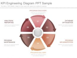New Kpi Engineering Diagram Ppt Sample