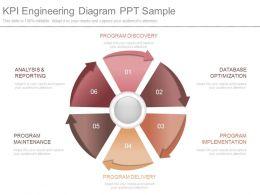 New Kpi Engineering Diagram Ppt Sample
