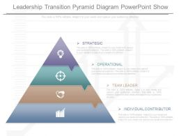 New Leadership Transition Pyramid Diagram Powerpoint Show