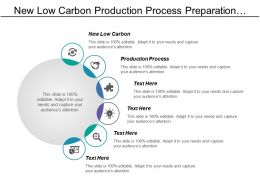 New Low Carbon Production Process Preparation Raw Material